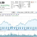 Why I am Long on Coca Cola Co. (NYSE: KO)