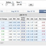 Why I am Selling My HPQ Stock