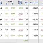 Personal Portfolio Update March 2012