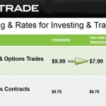 How to Get Lower E-Trade Commissions